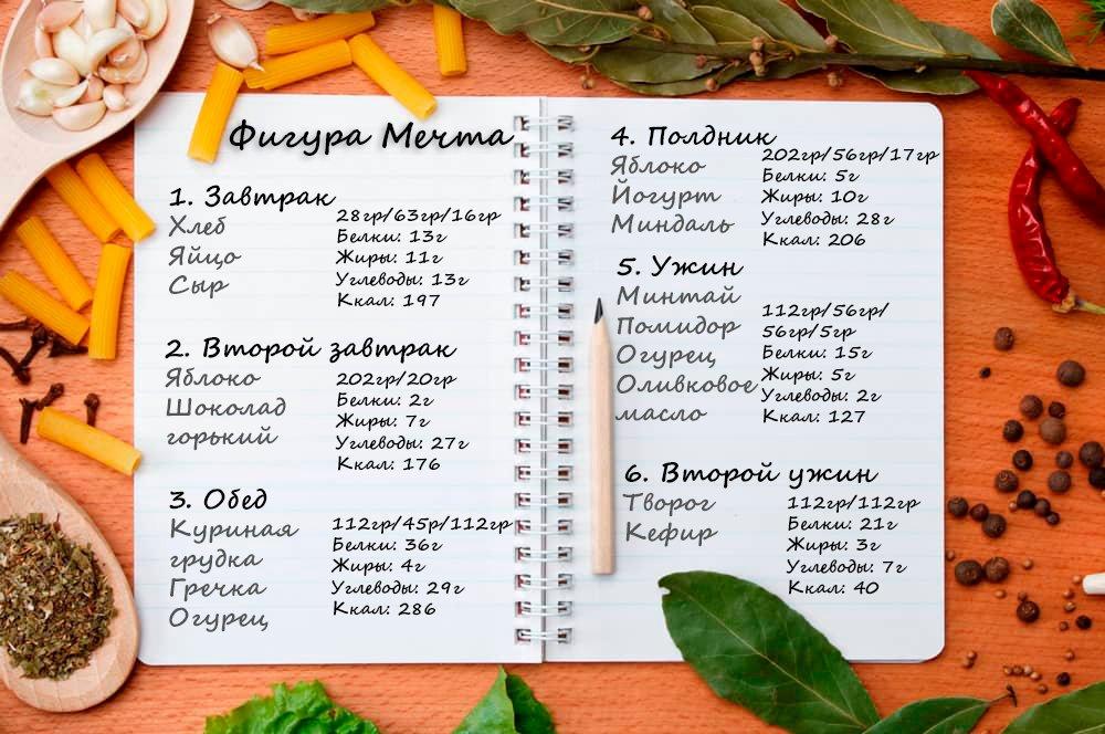Полный Рацион Для Похудения. 5 готовых вариантов меню на неделю для похудения и диеты